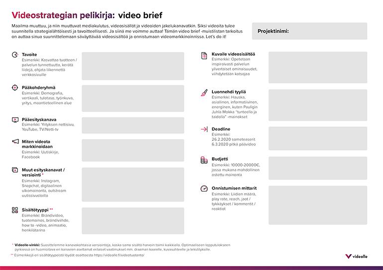Video brief auttaa videoiden suunnittelussa ja videomarkkinoinnissa